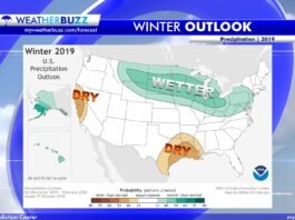 Winter Precipitation Outlook for 2019 -2020