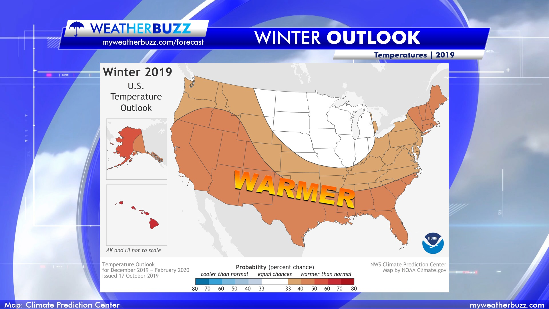 Winter Temperature Outlook for 2019 -2020
